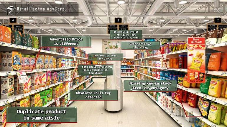 4d-store-scanning-robot